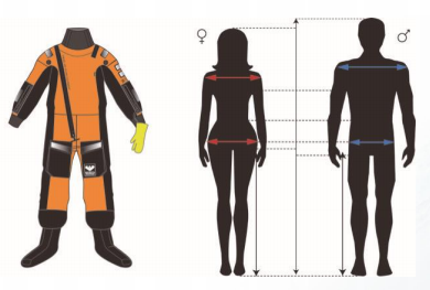 IOW - Talking Offshore Survival Suits with Victoria Cameron