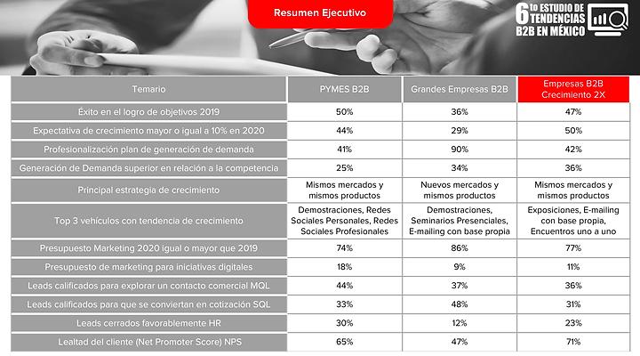 Resumen_Ejecutivo_Empresas_con_Crecimien