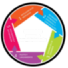 Modelo Sales & Marketing w.webp