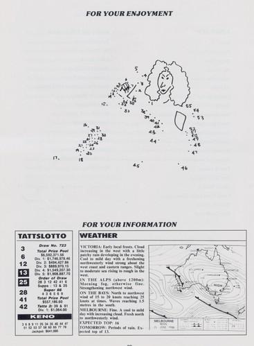 Sheitl Attraction 1988 18.jpeg
