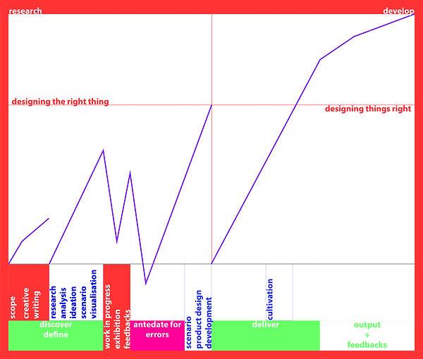 metodology-01.jpg