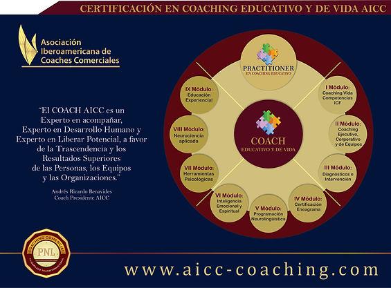 Certificación Coahing Educativo.