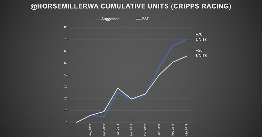 Cripps Chart Published 05032020.png