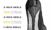 5 Dingen die elke vrouw moet weten over het dragen van hoge hakken