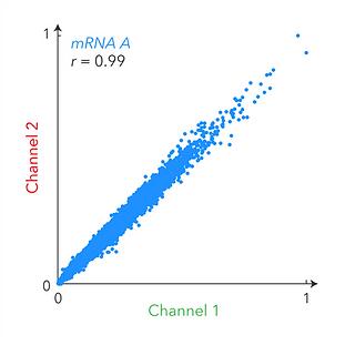 qHCR-flowcytometry-thumbnail-01.png