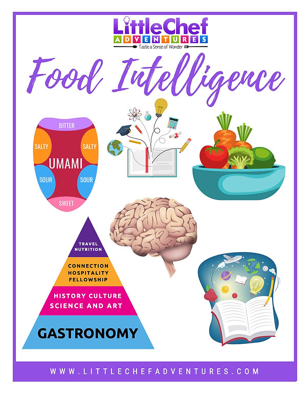 Food Intelligence.jpg