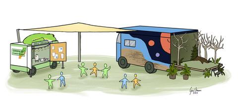Sussex Green Living Festival Illustration