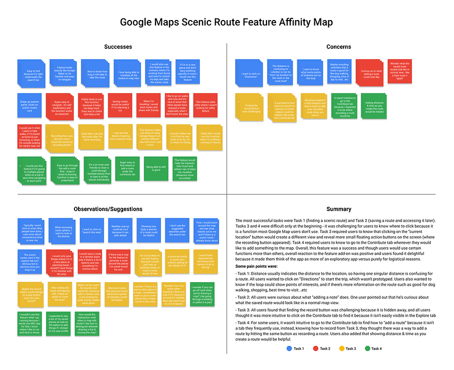 Affinity Map.png