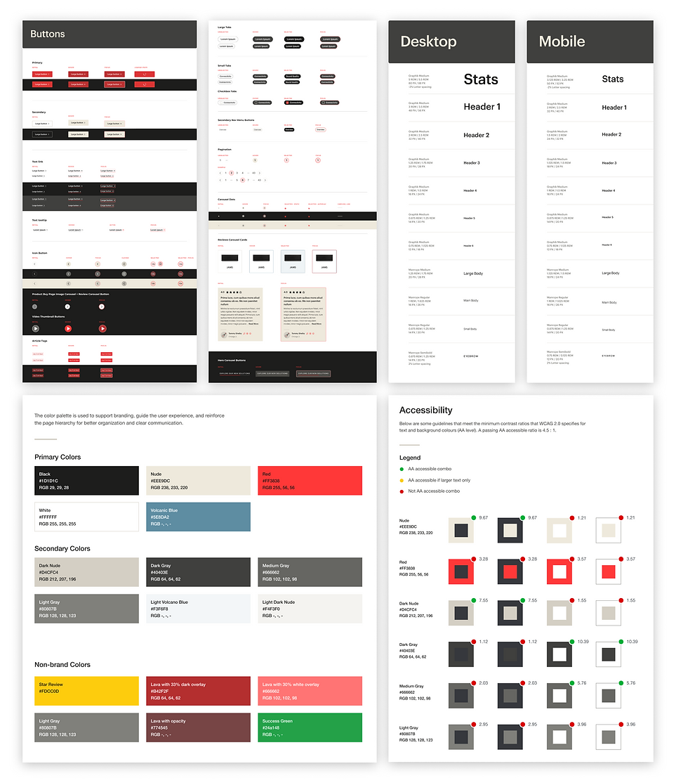 Trulli Design System.png