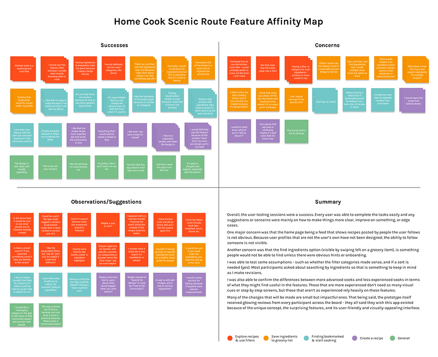 Affinity Map (1).png