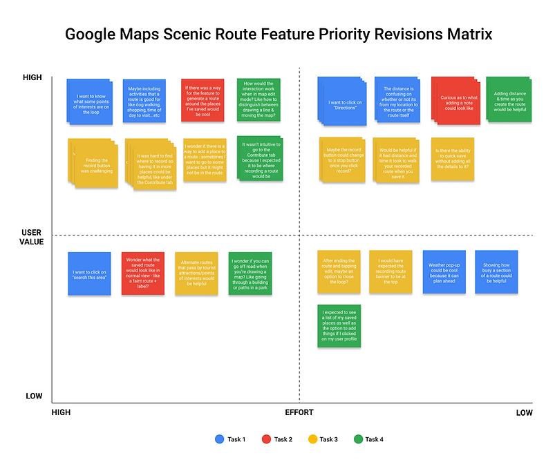 Priority Revisions Matrix.png