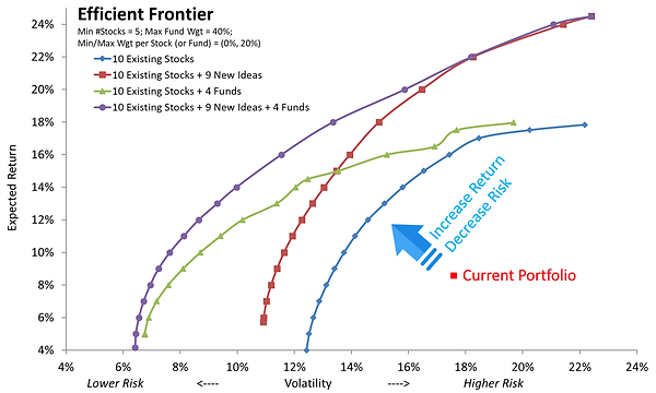 Image - Efficient Frontier Chart.png