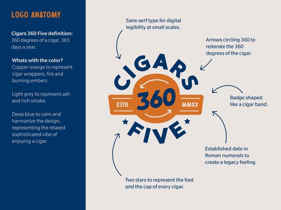 cigars360fivebrand-03.png