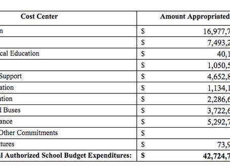 Maine School Administrative District No. 60 SCHOOL BUDGET PUBLIC HEARING GUIDE Zoom Link Below