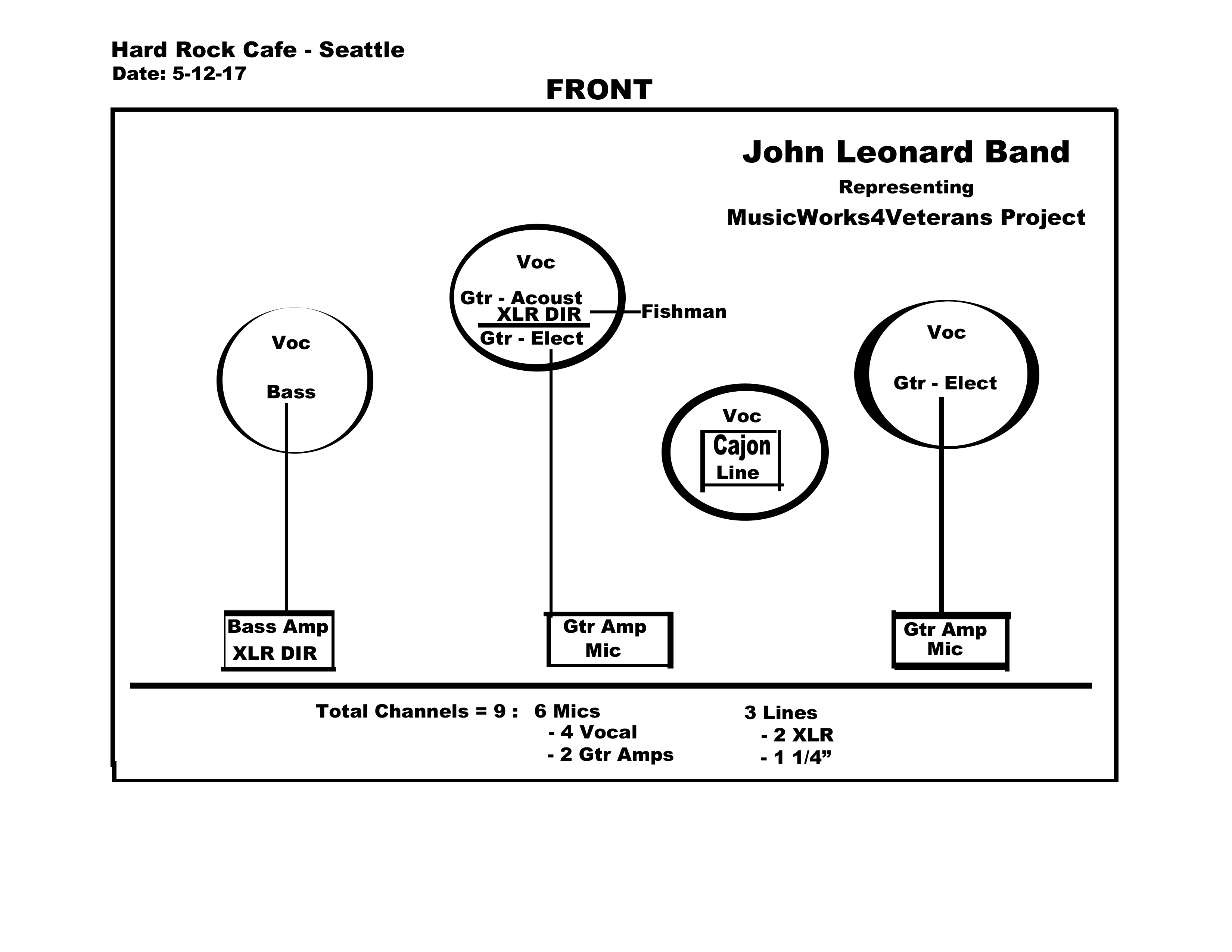 JLB-MW4V Stage Plot-for Website