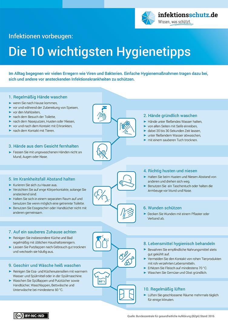 vorschau_hygienetipps.png