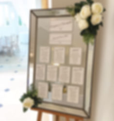 Mirror table plan at Rockbeare Manor, Exeter.