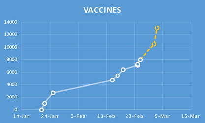 Vaccine 0226.png