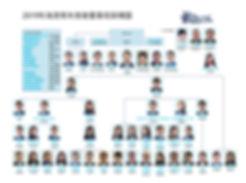 2019 HJC Org Chart v20190711.jpg