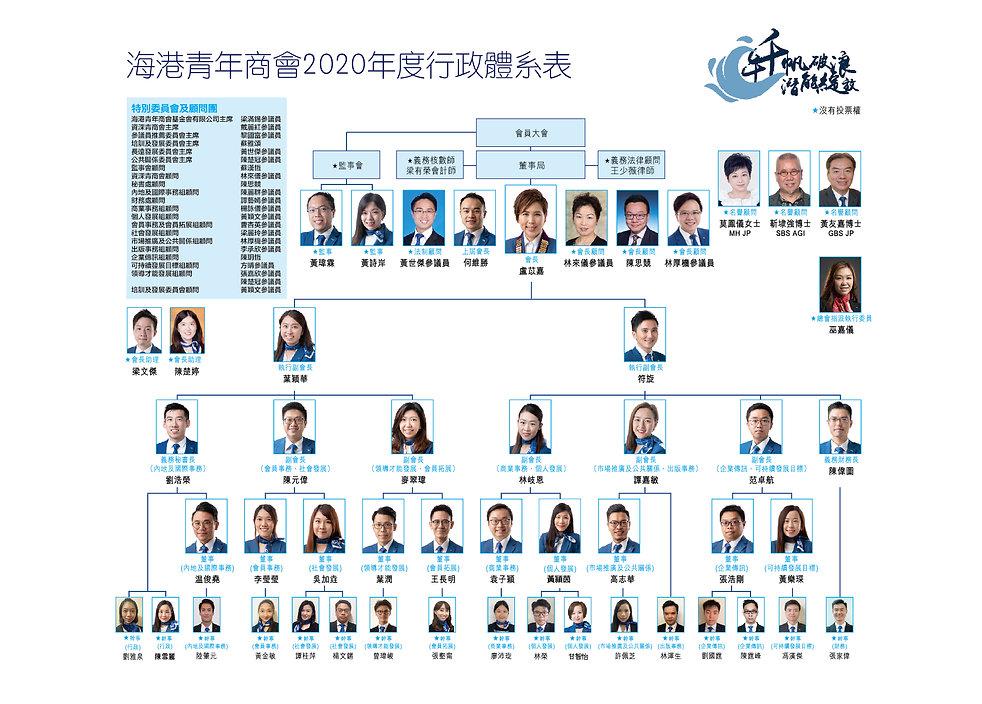 海港青年商會2020年行政體系表(finalized).jpg
