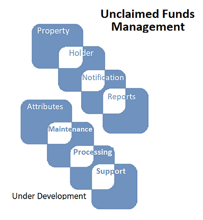 UnclaimedFunds.png
