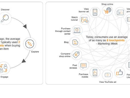 New ClickInsights webinar: Data-driven Marketing Strategies in the New Decade