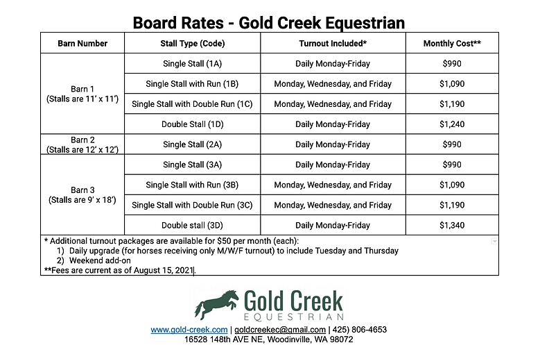 Board Rates 2021 Image
