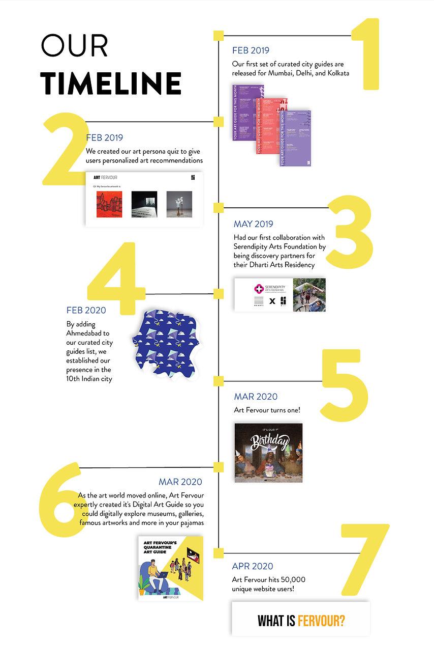 timeline-2(3).jpg