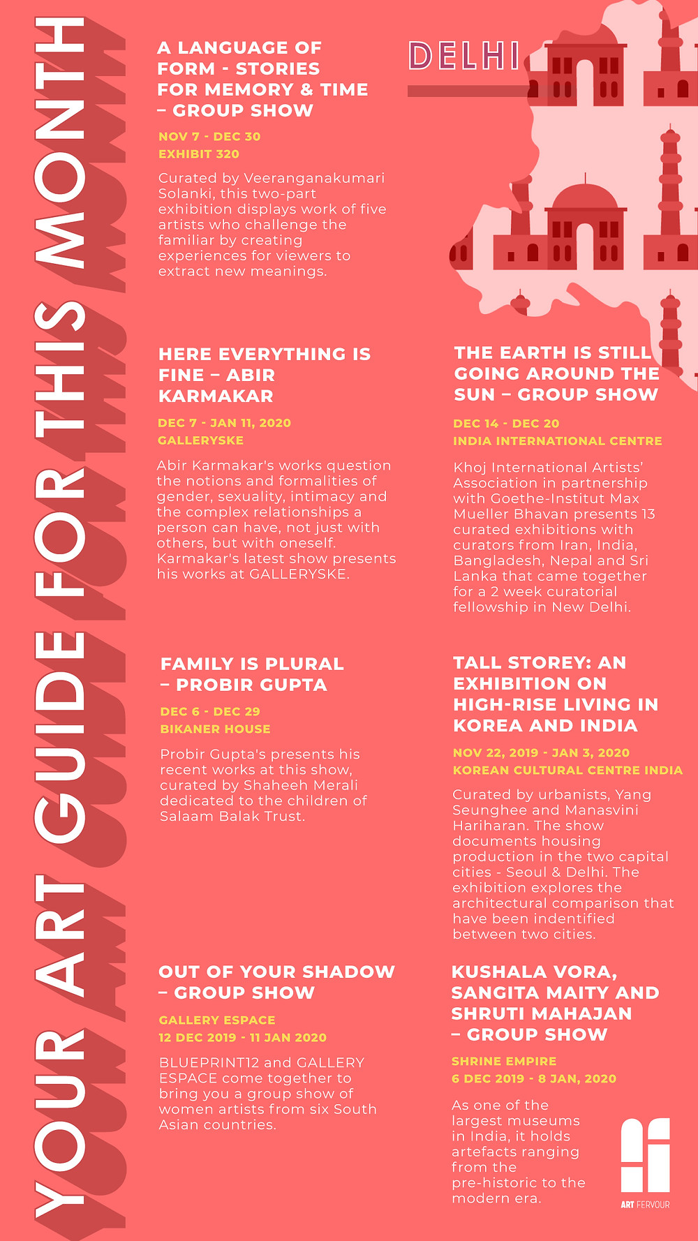 Our personalised art guide for New Delhi