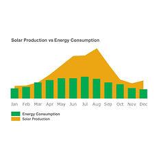 SolarProduction.jpg