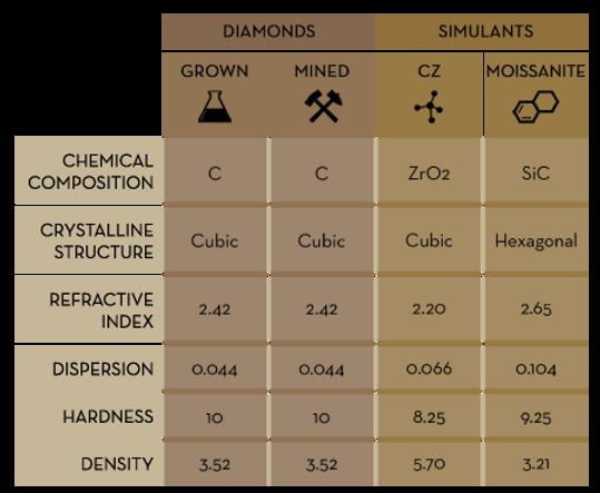 Valour Diamonds Education.png