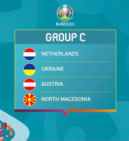 UEFA EURO 2020 Preview: Group C