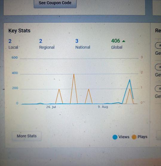 ReverbNation Statistics August 2021.jpg