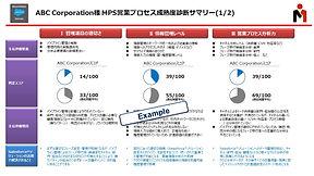 Successmap_1