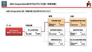 Successmap_2.JPG
