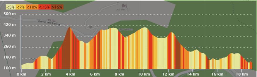 Profil trail des Dolmens.PNG