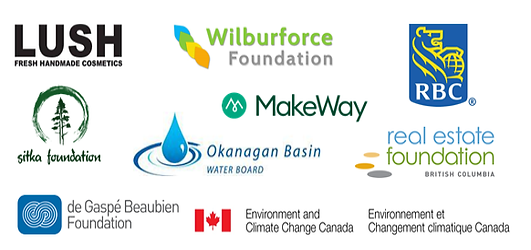 BCWFCSustaining Members_2021-22.png