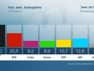 AfD Abwahlparty. Oder: Dialog statt Spaltung.