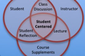 Student-Centered Teaching in Sociology