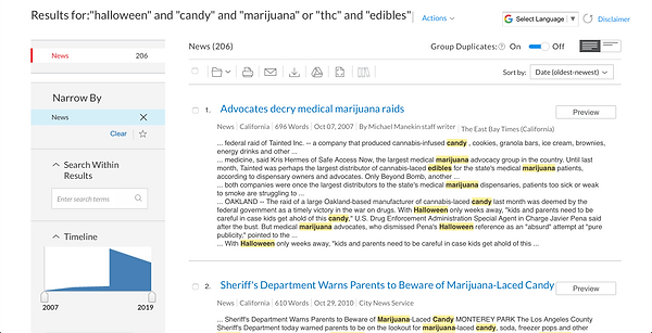 "Search Results from Nexis Uni for ""halloween"" and ""candy"" and ""marijuana"" or ""thc"" and ""edibles."" You can see the timeline of discourse related to these search terms starts in 2007 and spikes right around 2014 with a slight decrease in press coverage on the topic since."