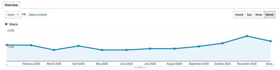 Monthly%20Users_edited.jpg