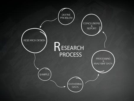 Teaching Research Methods: Studying Familiar Settings