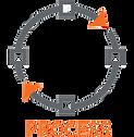processes-icon-order-processing-icon-115