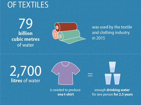 How much of your clothes is really donated?