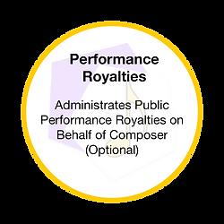 8 Performance Royalties.png