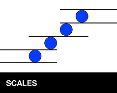 Scales Button.png