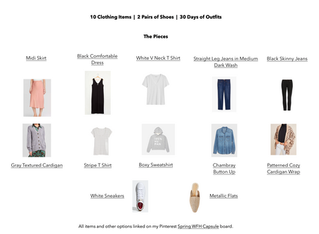 Capsule Collection: 10 Clothing Items + 2 Pairs of Shoes = 30 Outfits