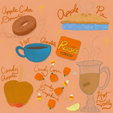 Autumnal Food & Drink, 2020