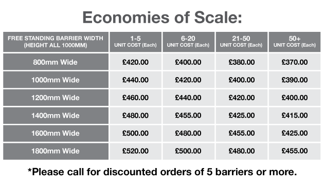 Barrier Economies of Scale.png