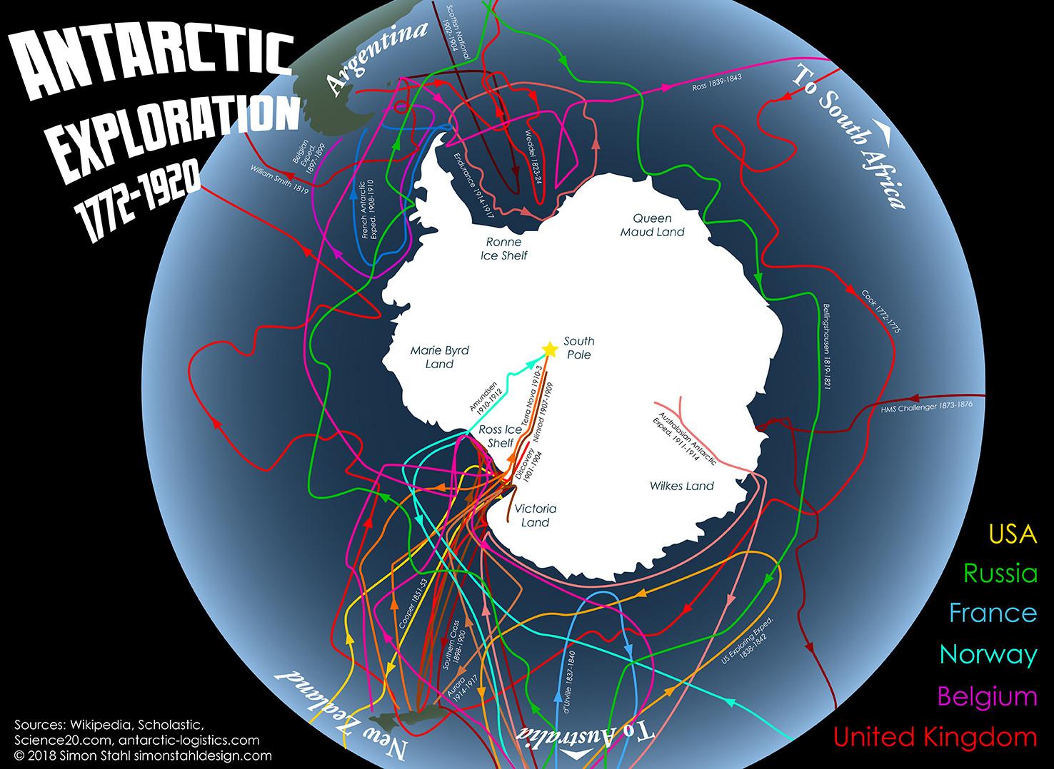 Antarctic Exploration
